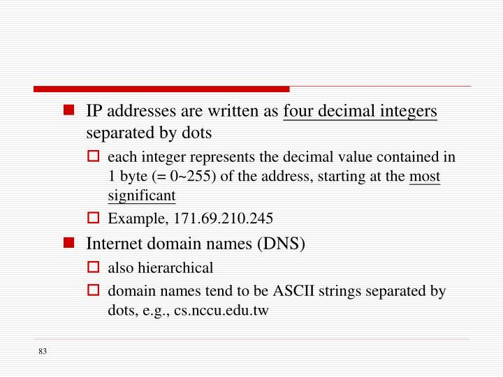 IP addresses are written as