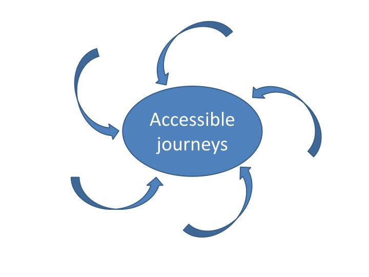 Accessible journeys