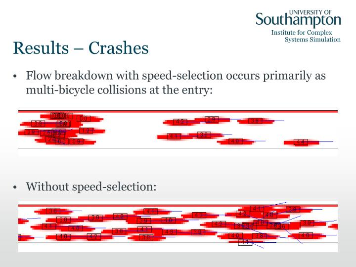 Results – Crashes