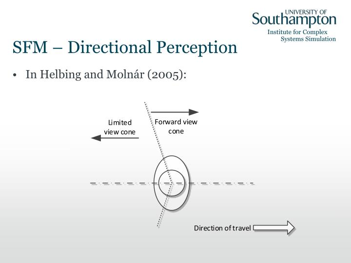 SFM – Directional Perception