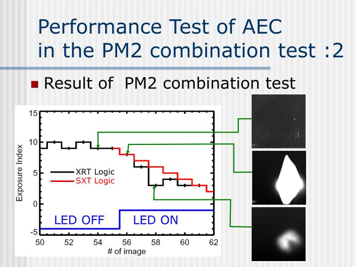 Performance Test of AEC