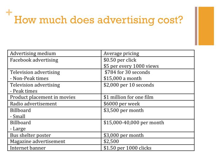 How much does advertising cost?