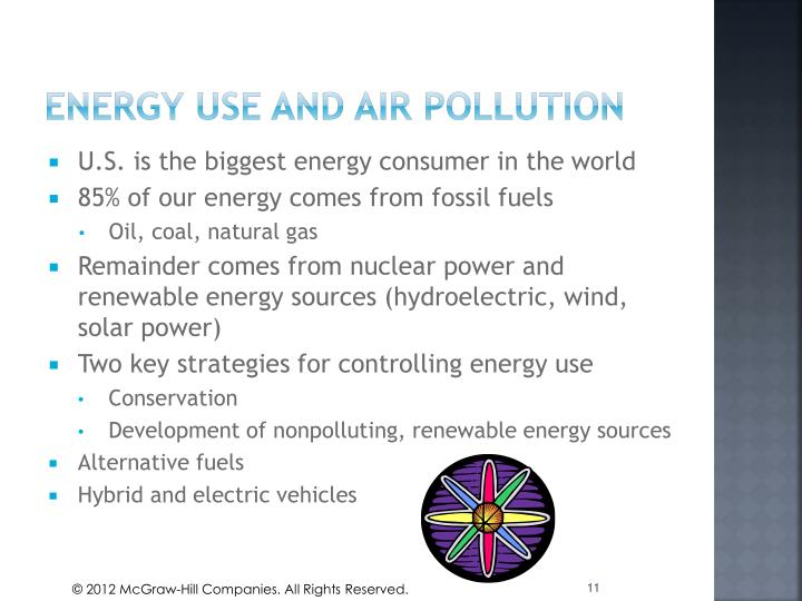 ENERGY USE and AIR POLLUTION