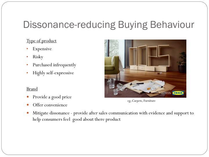 Dissonance-reducing Buying
