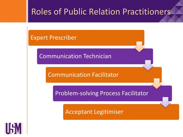 Roles of Public Relation Practitioners