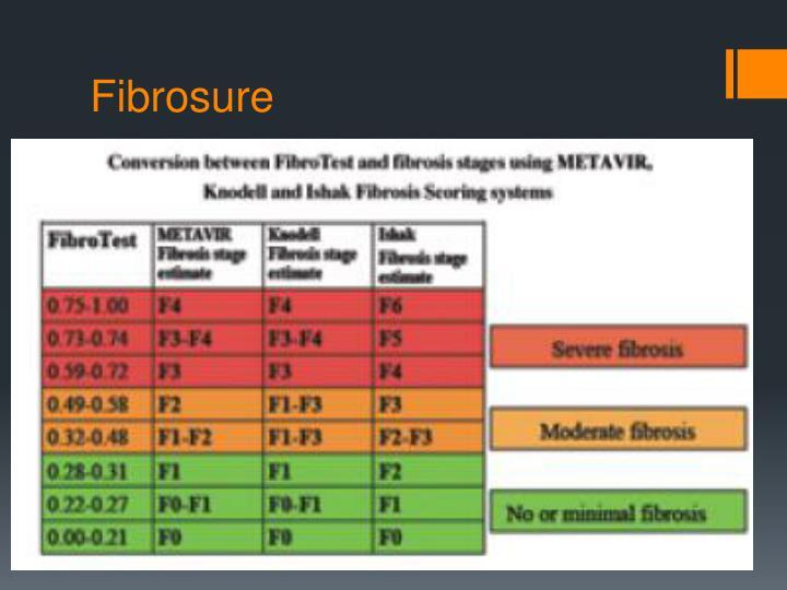 Fibrosure