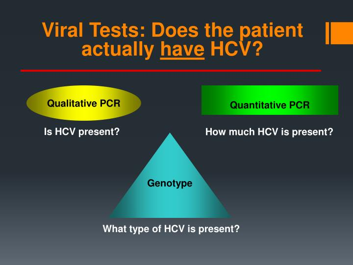Viral Tests: Does the patient actually
