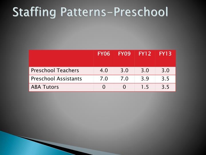 Staffing Patterns-Preschool