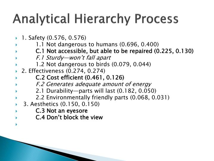 Analytical Hierarchy Process