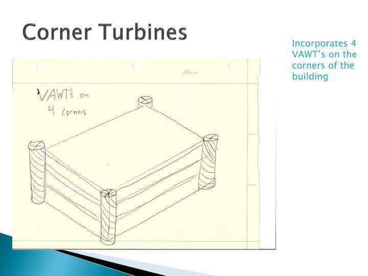 Corner Turbines