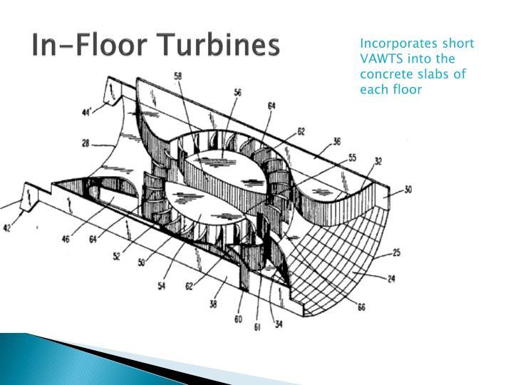 In-Floor Turbines