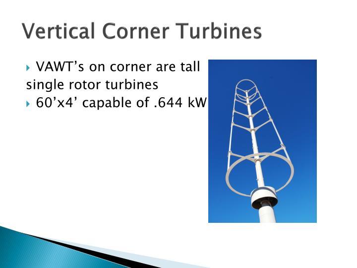 Vertical Corner Turbines
