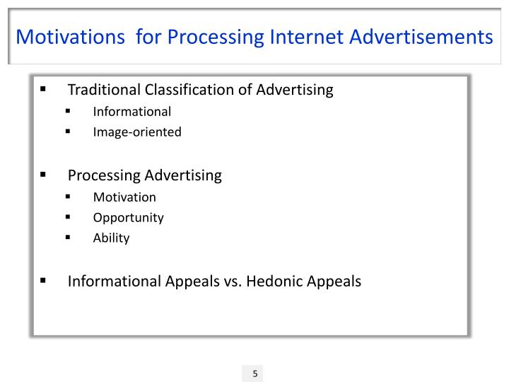 Motivations  for Processing Internet Advertisements