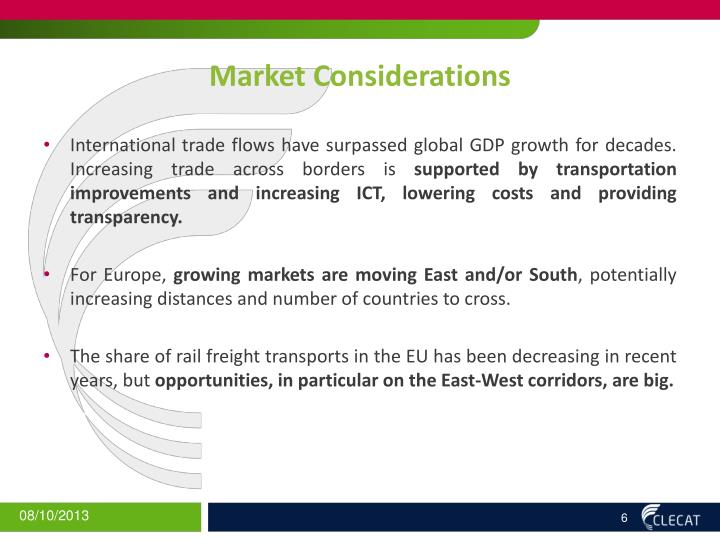Market Considerations