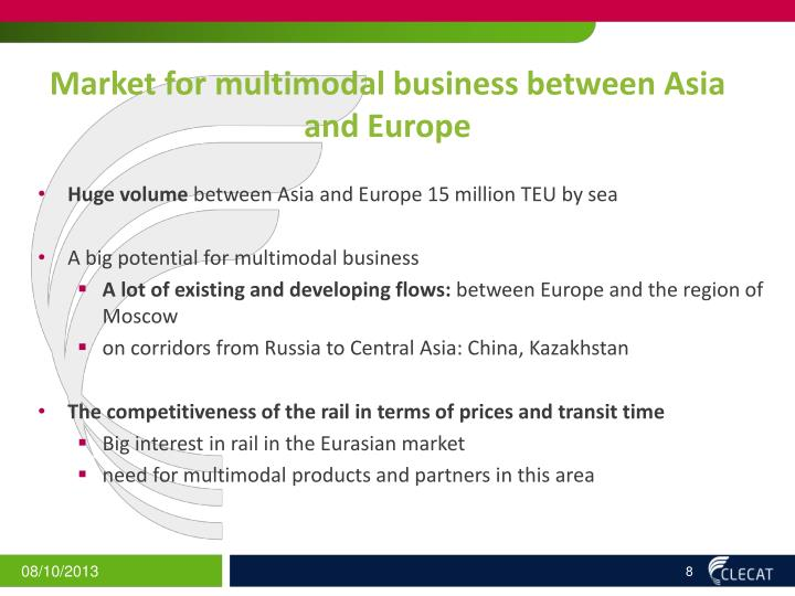 Market for multimodal business between Asia and Europe