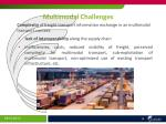 multimodal challenges