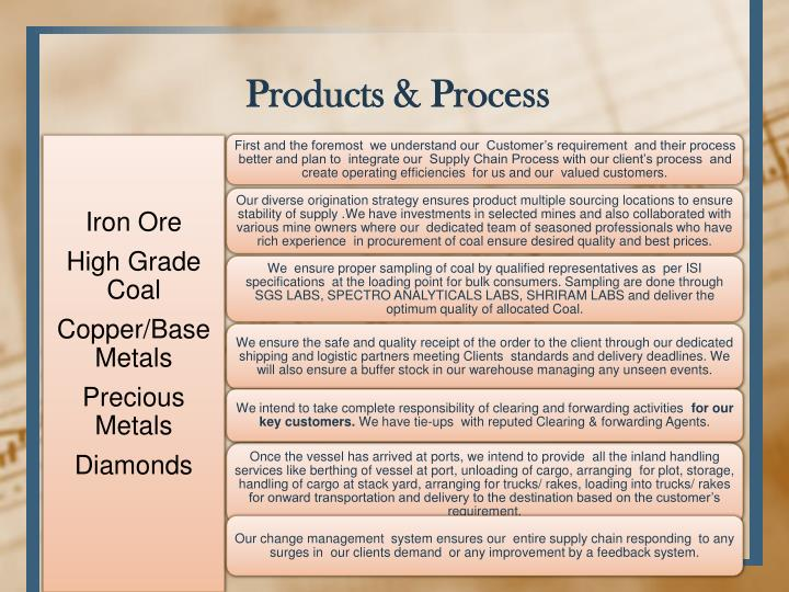 Products & Process