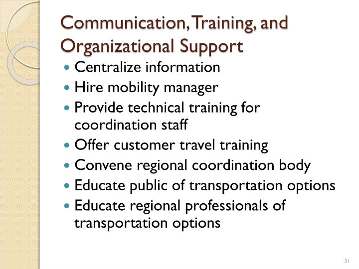 Communication, Training, and Organizational Support