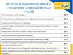 activities at departments aimed at the bachelors employability issue n 106