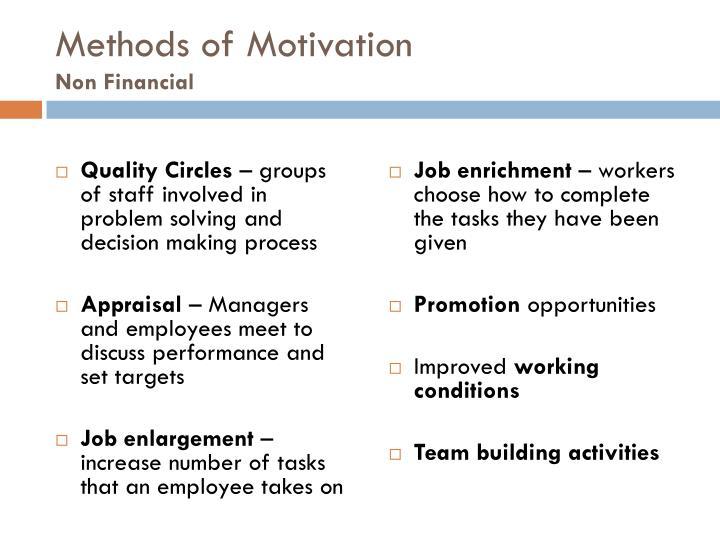 Methods of Motivation