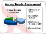 annual needs assessment10