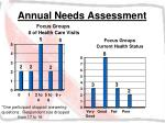 annual needs assessment13