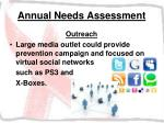 annual needs assessment29