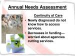 annual needs assessment35