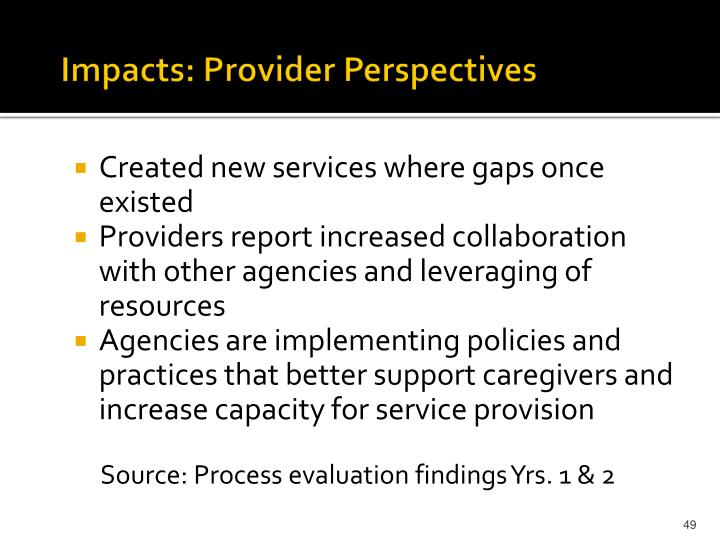 Impacts: Provider Perspectives