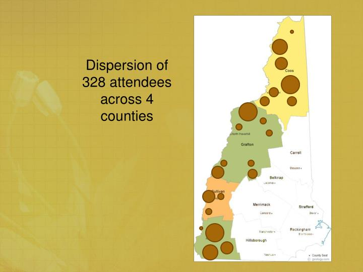 Dispersion of 328 attendees across 4 counties