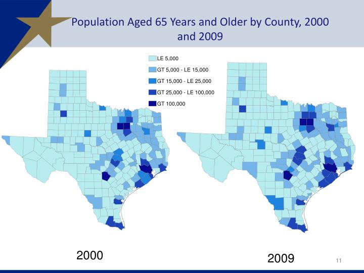 Population Aged 65 Years and Older by County, 2000 and 2009