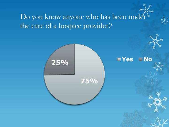 Do you know anyone who has been under the care of a hospice provider?