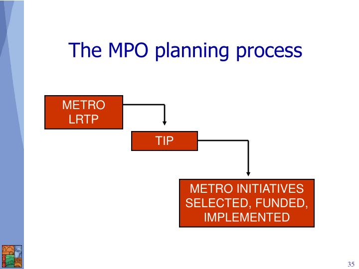 The MPO planning process