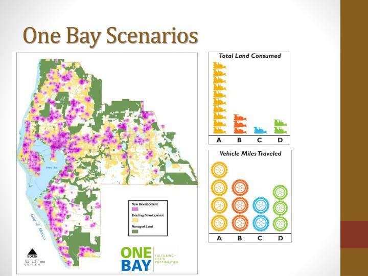One Bay Scenarios