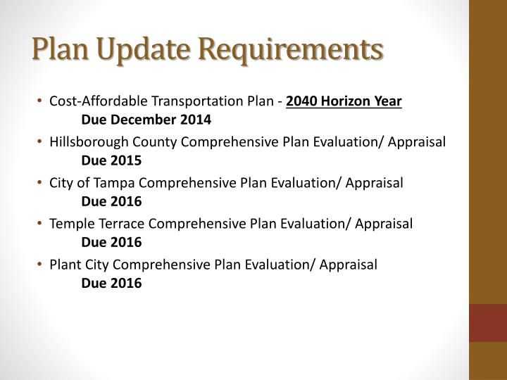 Plan update requirements