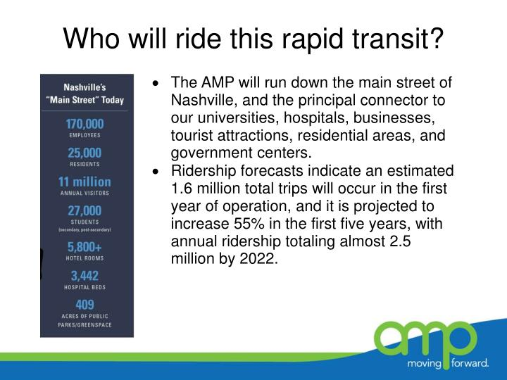 Who will ride this rapid transit