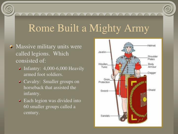 Rome Built a Mighty Army