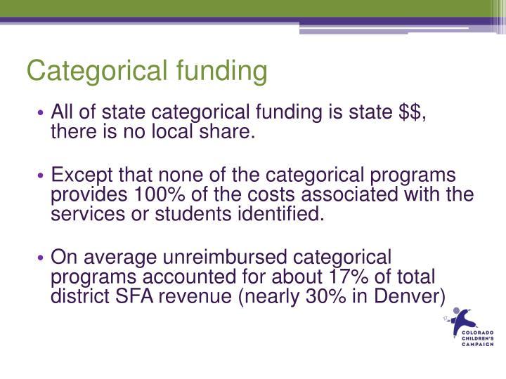 Categorical funding
