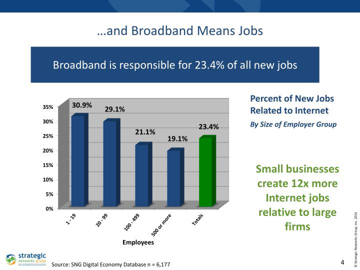 …and Broadband Means