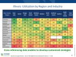 illinois utilization by region and industry