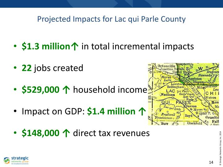 Projected Impacts for Lac qui Parle County