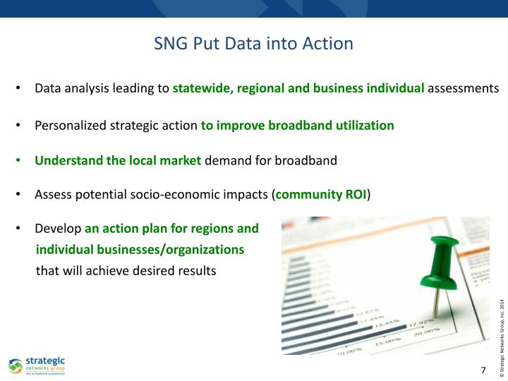 SNG Put Data into Action