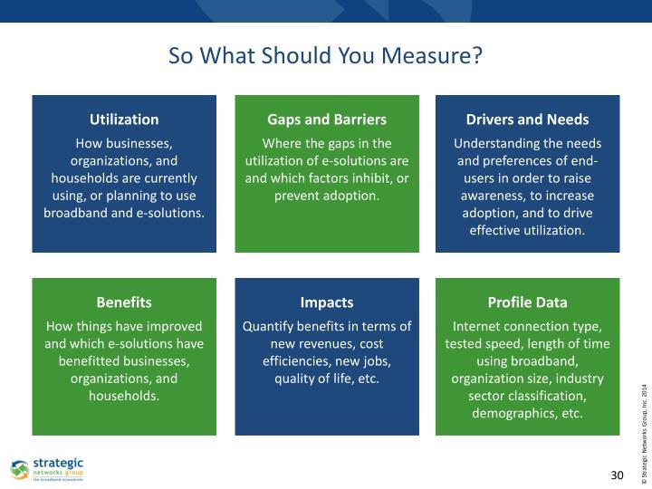 So What Should You Measure?