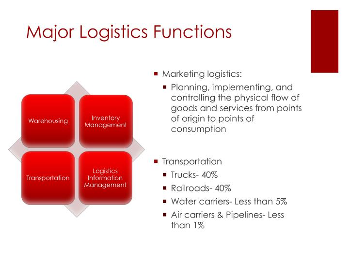 Major Logistics Functions