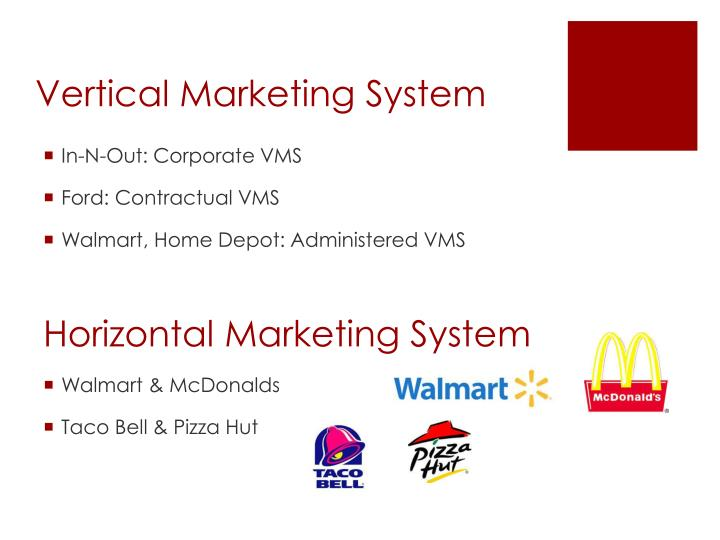 Vertical Marketing System