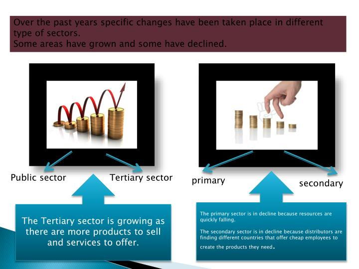 Over the past years specific changes have been taken place in different type of sectors.