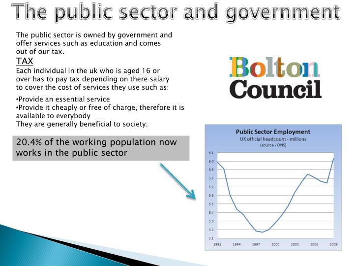 The public sector and government