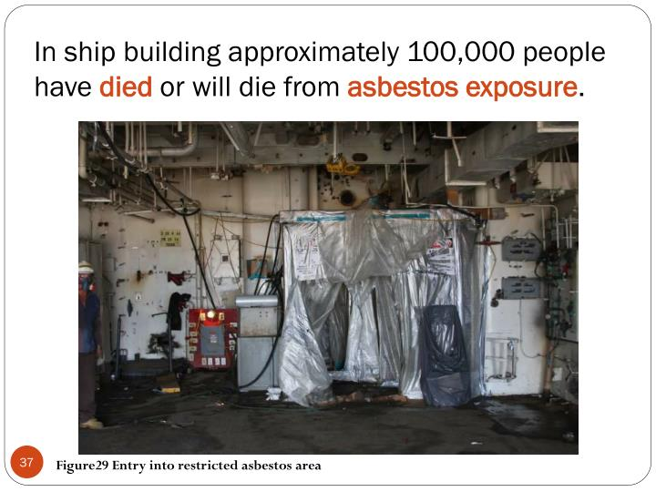 In ship building approximately 100,000 people have
