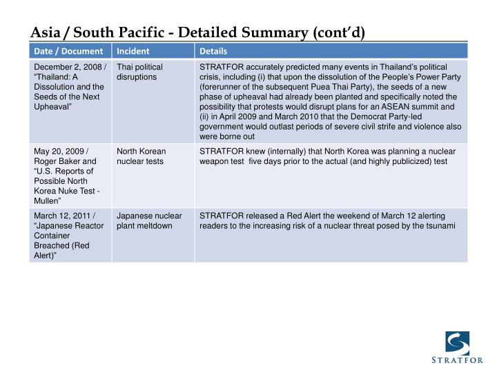 Asia / South Pacific - Detailed Summary (cont'd)