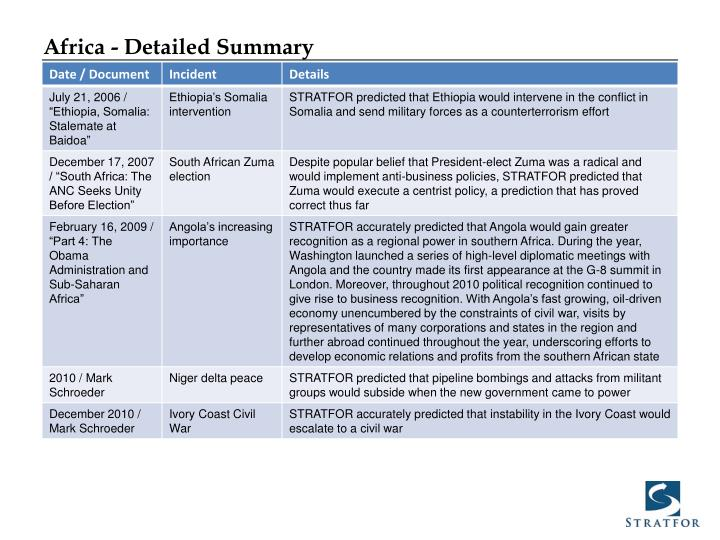 Africa - Detailed Summary